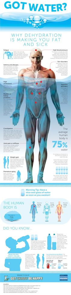 11 Reasons Why Dehydration is Making You Fat and Sick [Infographic] - Nature's SunshineNature's Sunshine lifestyle lifestyle fitness lifestyle healthy habits lifestyle ideas lifestyle tips Health And Nutrition, Health And Wellness, Health And Beauty, Health Fitness, Muscle Nutrition, Wellness Fitness, Health Care, Nutrition Education, Health Facts