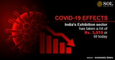 The global pandemics Coronavirus has put a dark impact on every business across the globe. India's exhibition sector took a hit of Rs. 3,750 Crore till today. Exhibition Stand Builders, Exhibition Company, Exhibition Stall Design, Economic Times, Stand Design, Mumbai, Globe, Take That, India