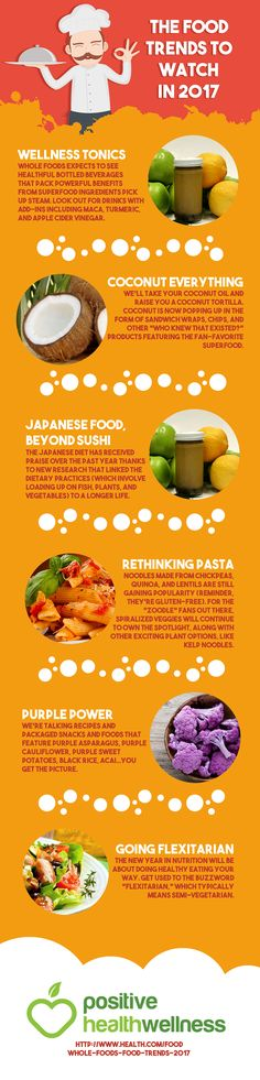 The Food Trends to Watch in 2017 – Positive Health Wellness Infographic