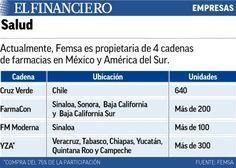 Política y Sociedad: FEMSA, Cocacola, Oxxo, Yza...