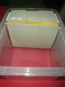 Simply Organized of NWA: How to process Kids school papers