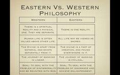 Reality Show (western) vs. Philosophy Theories, Philosophy Major, School Of Philosophy, Western Philosophy, Philosophy Books, History Of Philosophy, Spiritual Reality, Teresa, Education Humor