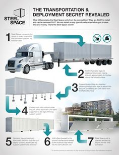 [ shipping container home ] transport