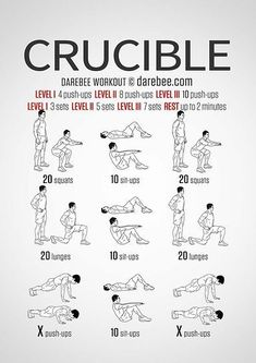 100 Workouts You Could Do At Home, NO Equipments Required Gym Workouts For Men, Full Body Workout Routine, Sweat Workout, Gym Tips, Body Workout At Home, Gym Workout Tips, Workout Challenge, No Equipment Workout, Fun Workouts