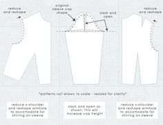 sleeve cap ease part 2 The Case Of Sleeve Cap Ease: It Depends