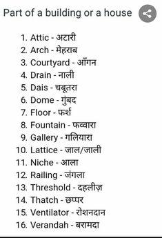 English to Hindi common words English Learning Spoken, English Speaking Skills, Advanced English Vocabulary, Teaching English Grammar, English Writing Skills, English Vocabulary Words, Learn English Words, English Sentences, English Verbs