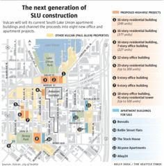 S. Lake Union plan: Sell off 5 buildings, build 8 more | Business & Technology | The Seattle Times