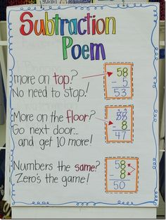 Awesome subtraction poem teaching kids what to do when they need to borrow from the tens.