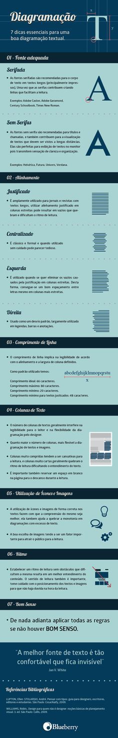 Design grafico dicas 40 new Ideas Graphisches Design, Graphic Design Tips, Creative Design, Magazine Ideas, Grid Layouts, Typography Letters, Visual Communication, Presentation Design, Design Reference