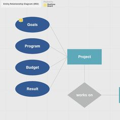 Erd diagrams design elementschen entity relationship diagrams entity relationship diagram erd online whiteboard for visual collaboration ccuart Images