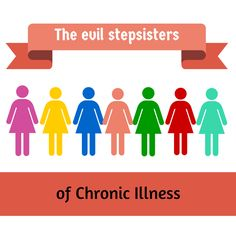 Meet the evil stepsisters of chronic illness: Foggy Fran, Fiona Fatigue, Isabelle Insomnia, Iris IBS, Dana Depression, Diana Dependency, and Glenda Guilty
