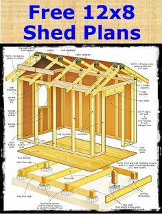 Amazing Shed Plans - construire son abri de jardin en bois- plan du cadre de la construction - Now You Can Build ANY Shed In A Weekend Even If You've Zero Woodworking Experience! Start building amazing sheds the easier way with a collection of shed plans! Diy Storage Shed Plans, Wood Shed Plans, Easy Storage, Extra Storage, Cabin Plans, Porch Plans, 10x12 Shed Plans, Diy Storage Building, Shed Plans 8x10
