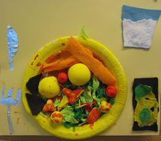 OpenIdeat: Terveellinen ravinto ja lautasmalli Breakfast, Food, Art, Morning Coffee, Art Background, Eten, Kunst, Performing Arts, Meals
