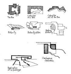 diagram-Alvar Aalto