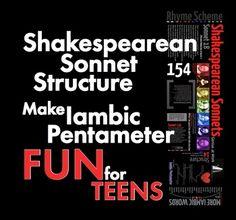 Teaching Shakespearean Sonnet Structure/ Iambic Pentameter