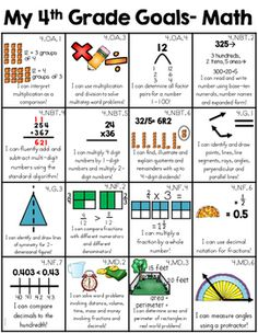 This skill goal sheet is a two page resource that does not contain all standards but is a fun and very visual way for the kids and parents to see grade skills. There is one sheet for ELA and one sheet for math. It can be placed in data folders or hom 4th Grade Classroom, 5th Grade Math, Classroom Decor, 4th Grade Math Worksheets, Math Tutor, Teaching Math, Student Learning, Data Folders, Homework Folders