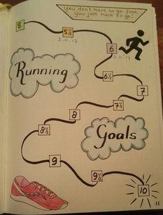 Running goals bullet journal