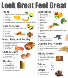 Anti-Inflammatory food items