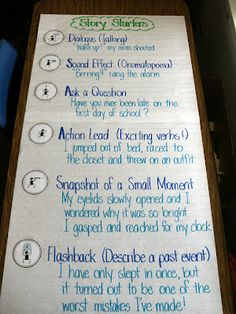 3rd Grade Thoughts: Hook your reader with a great beginning anchor chart!