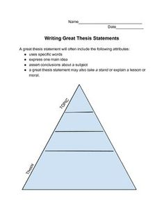 fun ways to teach thesis statements The writing center thesis statements what this handout is about this handout describes what a thesis statement is, how thesis statements work in your writing.