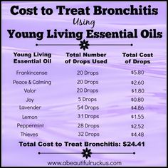 {Essential Oils} How I Saved Money by Switching To.... Loved this blogger who researched the oils and cost comparison.