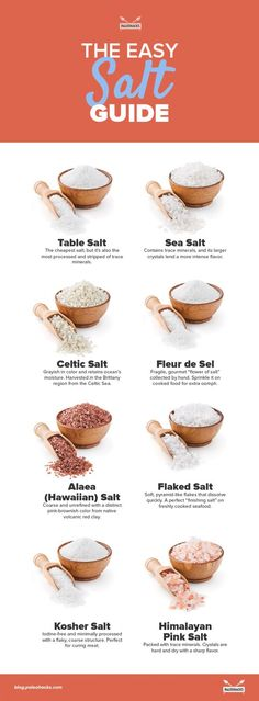 Guide to Eight Different Types of Salt #Infographics
