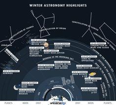 https://apod.nasa.gov/apod/image/1712/Winter1718Highlights_Universe2go_4994.jpg