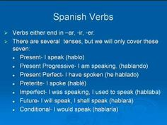Learn 7 Spanish Verb Tenses in 10 Minutes!