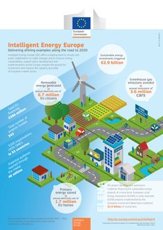 Intelligent Energy Europe - European Commission