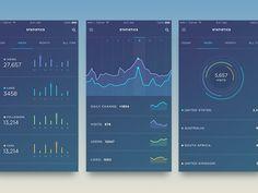 Statistics UI designed by Daniel Klopper. Gui Interface, User Interface Design, Web Design, Graph Design, Dashboard Mobile, Mobile Ui, Urban Design Concept, Desktop, Ui Design Inspiration