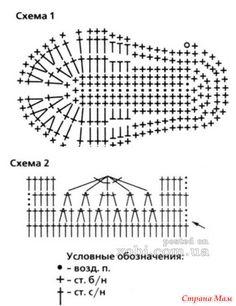 вязаные туфельки для девочки крючком схема: 18 тыс изображений найдено в Яндекс.Картинках