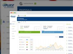 Buzz Portugal - Proposals Manager