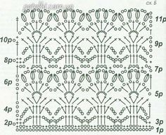 Irish lace, crochet, crochet patterns, clothing and decorations for the house, crocheted. Crochet Borders, Crochet Diagram, Crochet Stitches Patterns, Crochet Chart, Crochet Motif, Irish Crochet, Knitting Stitches, Stitch Patterns, Knit Crochet