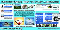 Start Internet, Dont Understand, Starting A Business, Entrepreneurship, Patience, Online Business, Connection, Success, Face