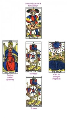 a0920a02a9cab2 Unveil the secrets of the wheel of fortune, a tarot card that doesn t only  have a positive impact on readings.