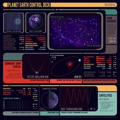 Planet Earth Control Deck by Eleanor Lutz