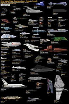 click to see 3 other size Comparaisons de la taille des vaisseaux spatiaux de science fiction célèbres
