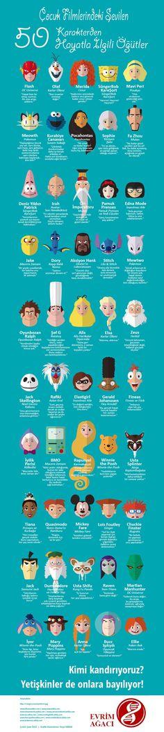 Life advice from 50 beloved kid's entertainment (disney, pixar, etc) Book Quotes, Life Quotes, Funny Quotes, Cartoon Quotes, Qoutes, Quotes Quotes, Life Sayings, Wisdom Quotes, Pixar Quotes