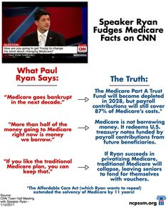 Last week, CNN held a town hall with Speaker Ryan where he spread myths about #Medicare.