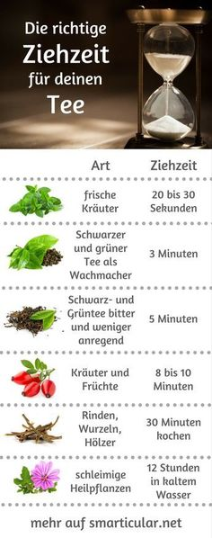 optimal für frischen Tee oder selbstgem. Limo 10 Pflanzen von der Pfefferminze