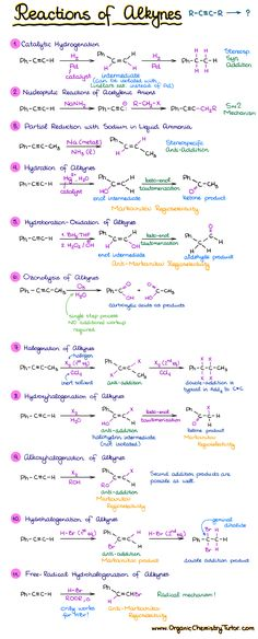 Chemistry 828240187707433175 - The typical must-know reactions of alkynes that you wanna know for your next organic chemistry test or MCAT Source by ochemtutor Chemistry Book Pdf, Organic Chemistry Tutor, Chemistry Basics, Chemistry Paper, Organic Chemistry Reactions, Chemistry Quotes, Chemistry Study Guide, Chemistry Classroom, Chemistry Lessons