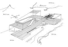 Οξυλιθος αντωνακακιδες Architecture, Atelier, Arquitetura, Architecture Design