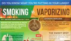 Smoking vs. Vaping: Do you know what you're putting in your lungs?