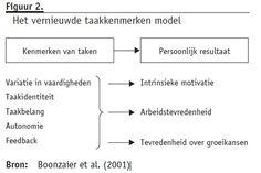 Verbeterd - JCM/Taakkenmerkenmodel - www.steunpuntwse.be/download/nl/6974120/pdf
