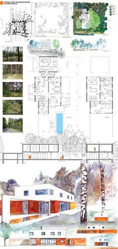 Dom Jednorodzinny Projekt | digart | digart.pl