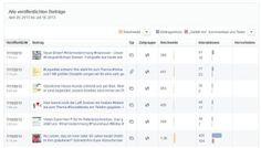 Facebook - Neue Seitenstatistik