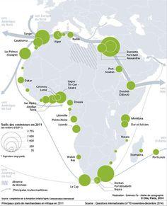 Principaux ports de marchandises en Afrique en 2011