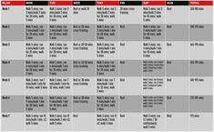 Running Plan Discover How to start running today: a beginners guide with plans No matter how fit you are we will guide you to becoming a runner in a few simple steps. Running Schedule, Running Workouts, Running Plans, Treadmill Running, Running Routine, Weight Workouts, Running Humor, Workout Exercises, Running Shirts