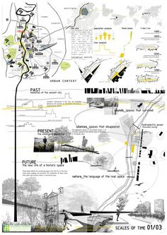Winners of the IFLA Design 2015 contest. Image courtesy of IFLA. :Panel Winners of the IFLA Design 2015 contest. Image courtesy of IFLA. Architecture Panel, Landscape Architecture Design, Architecture Portfolio, Concept Architecture, Classical Architecture, Sustainable Architecture, Architecture Models, Architecture Diagrams, Ancient Architecture