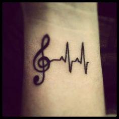 Music + pulse Wrist Tattoo